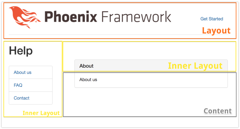Nested Layouts With Phoenix « Plataformatec Blog