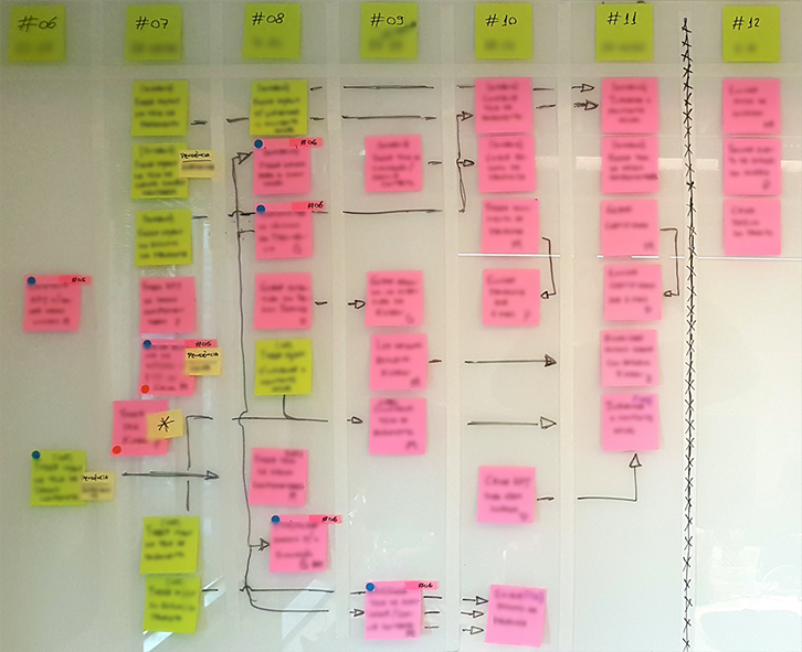 How to manage deadlines in agile environments? Get to know the Reality Check Tool